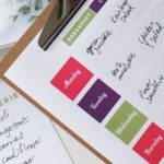 Free Printable Meal Planner for Lanalou Style